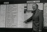 Harry E. Kinney with mayoral election results