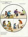 The Indian Pueblo Cultural Center, brochure
