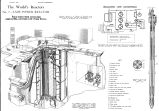 5-MW Power Reactor
