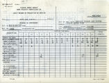 Example of WPA Daily Record of Production - Feb 1942