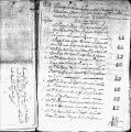 SCRC ID: 3097. Memoria listing missionaries and distances travelled, 1721.