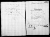 Document listing the staff of the Infanteria Veterana de Cumaná in Venezuela dated March 18,...