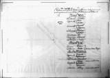 SCRC ID: 3388. List of English and German officers made prisoners by Galvez, 1779.